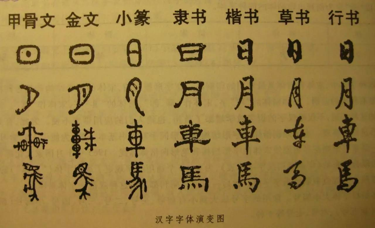 simplified-chinese-development