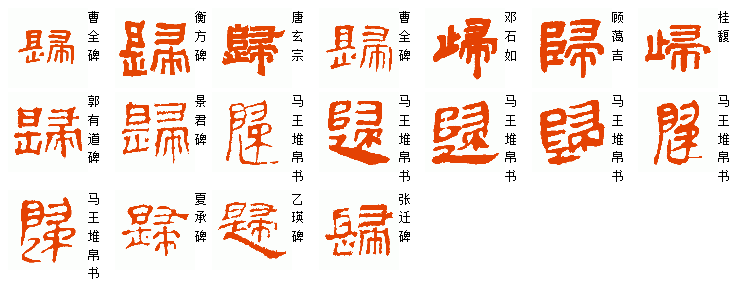 """Traditional Chinese of word """"ti"""""""